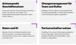 Accenture Cloud