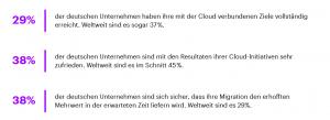Accenture Cloud 2