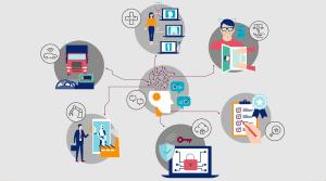 Normierungs Roadmap Künstliche Intelligenz